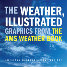AMS Weather Illustrated graphic